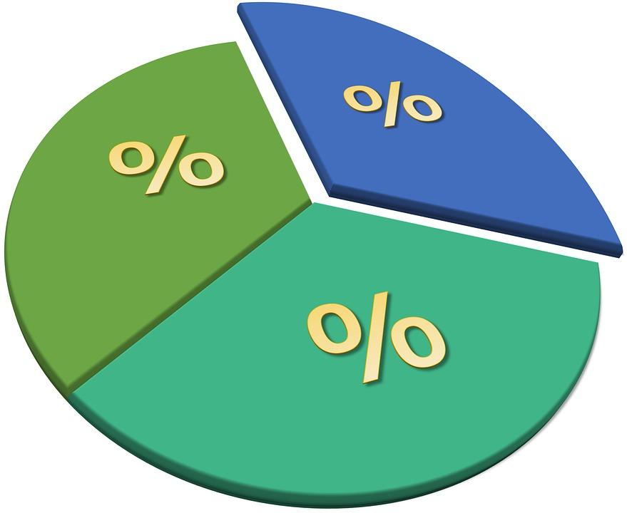 Högre skatteintäkter med slopad värnskatt